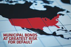 Municipal Bonds at greatest Risk of Default